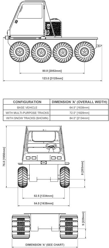 размери всъдеход 8x8 Centaur 954DT